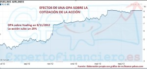 queesunaOPA_expertofinanciero