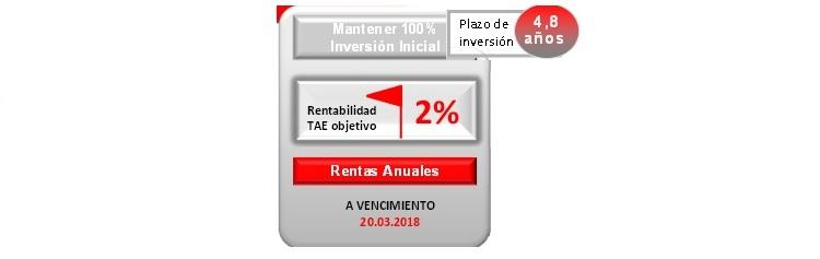 Fondos de inversión con pago de rentas periódicas