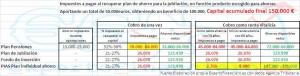 impuestos planes de pensiones