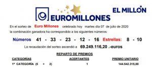 premio euromillones