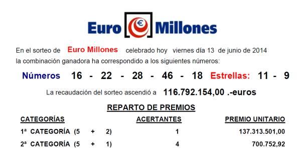 premio euromillón