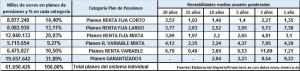 tipos y rentabilidad y plan de pensiones