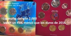 Cuentas y Depositos no rentables