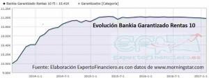 bankia rentas garantizdas