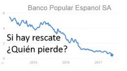 Rescate del banco popular