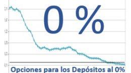 Opciones depósitos al 0%