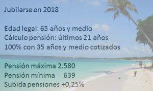 Jubilación en 2018