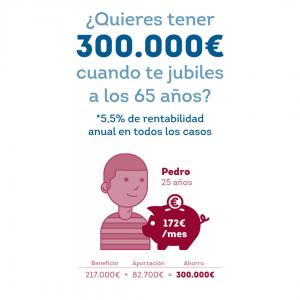 ahorrar 300000 € para la jubilación