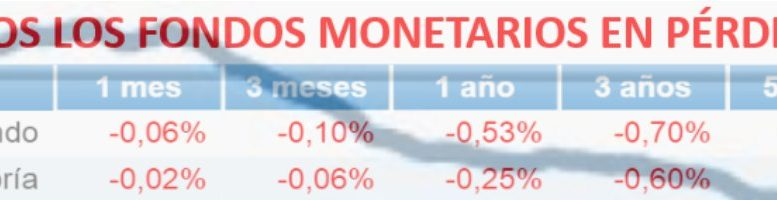 Fondos monetarios pierden