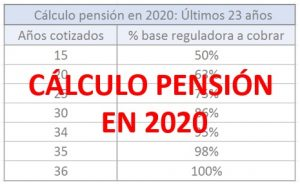 calculo pension 2020