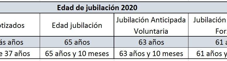 edad jubilación 2020
