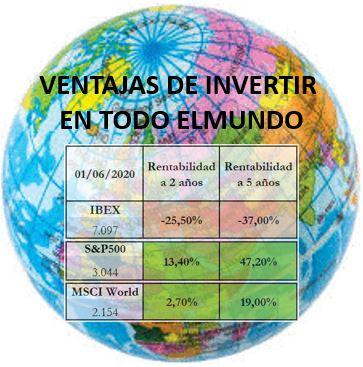 Invertir en todo el mundo