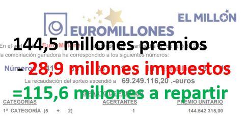 premio euromillon