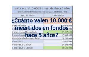 rentabilidad fondos inversion